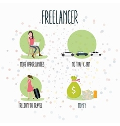 Freelancer flexibility working anywhere flexible vector