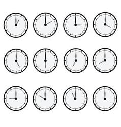 Clock all vector