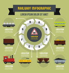 Railway infographic concept flat style vector