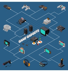 Game gadgets isometric flowchart vector
