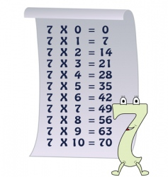 multiplication table vector image vector image