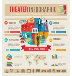 Theater Infographics Set vector image vector image