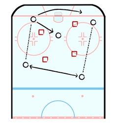 Hockey tactics vector