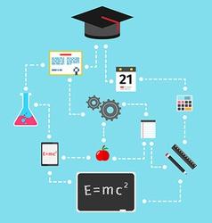 Education strategy scheme editable template vector image