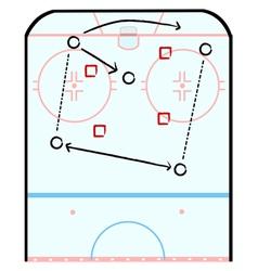 Hockey tactics vector image vector image
