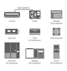 Types of air conditioners icons set stock vector