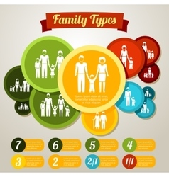 Family types infographics concept - different vector