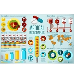 Set of medical infographics - blood types vector image
