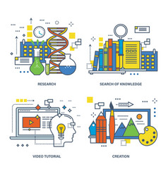 Creativity research search for knowledge vector