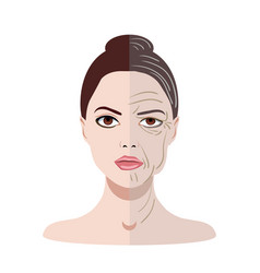 Face with two types of skin young and old vector