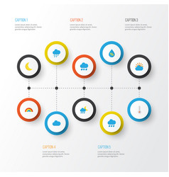 Air flat icons set collection of sunny cloud vector