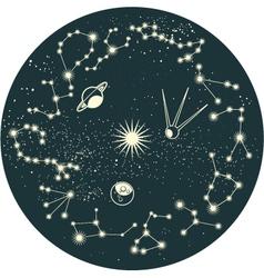 Zodiac background vector