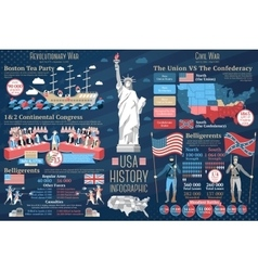 Set of usa history infographics revolutionary and vector