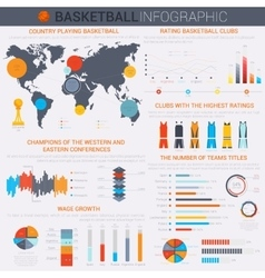 Basketball infochart or infographic template with vector