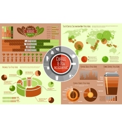 Set of Coffee and Tea Infographic elements with vector image vector image