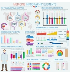 Medical healthcare infographic with world map and vector image vector image