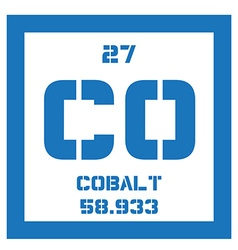 Cobalt chemical element vector