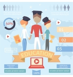 Online educationonline training courses vector