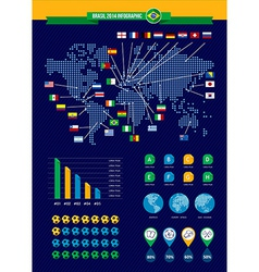 Brazil soccer championship infographic vector image vector image