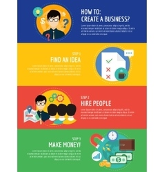 Startup business creation infographic command vector