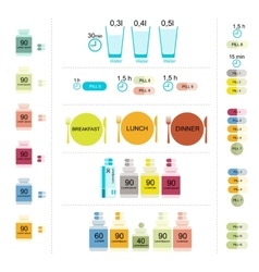 Table of taking pills infographic for your design vector
