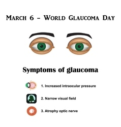 Glaucoma symptoms of glaucoma atrophy of the vector