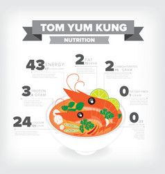 Thai spicy soup tom yum kung vector