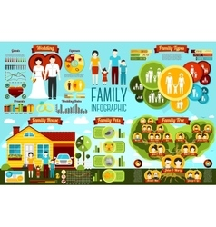 Set of family infographics - wedding types house vector