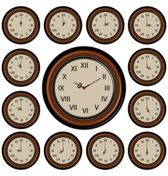 Set round wall clock vector