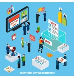 Elections and voting isometric composition vector