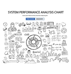 System performance analisys concept wih doodle vector