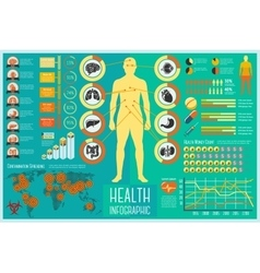 Set of health care infographic elements with icons vector