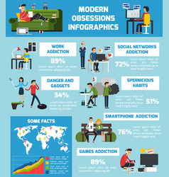 modern obsessions infographics vector image vector image