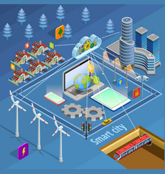 Smart city infrastructure isometric poster vector