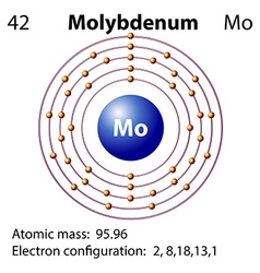 Symbol and electron diagram for molybdenum vector