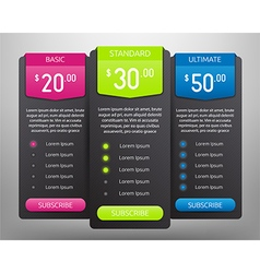 Pricing tables vector