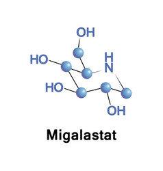 Migalastat treatment of fabry disease vector