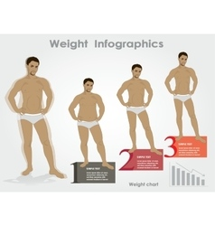 Male weight- stages infographics weight loss vector
