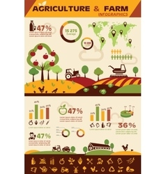 Agriculture and farming infographics icons vector