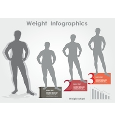 Male weight- stages of weight loss infographics vector