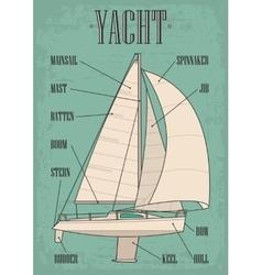 Sailing yacht sailboat drawn flat vector
