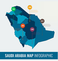 Saudi arabia map infographic template all regions vector