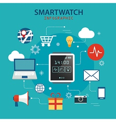 Smart watch technology concept background vector