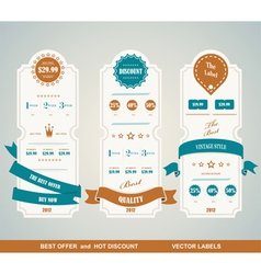 Price table vintage vector