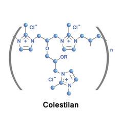 colestilan is a medication vector image vector image