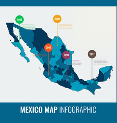 Mexico map infographic template all regions are vector