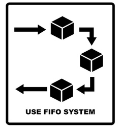 Use fifo system sign fifo - first in first out vector
