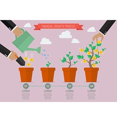 Financial growth process timelline infographic vector image vector image
