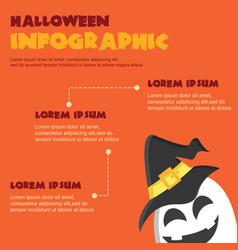 design halloween infographic design vector image