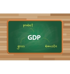 Gdp gross domestic product concept with alphabet vector
